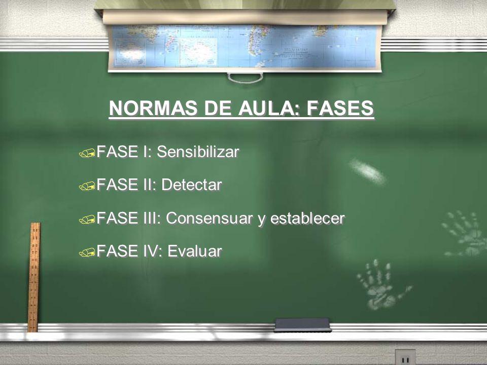 NORMAS DE AULA: FASES FASE I: Sensibilizar FASE II: Detectar FASE III: Consensuar y establecer FASE IV: Evaluar FASE I: Sensibilizar FASE II: Detectar