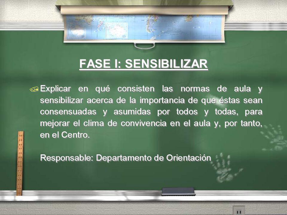 FASE I: SENSIBILIZAR Explicar en qué consisten las normas de aula y sensibilizar acerca de la importancia de que éstas sean consensuadas y asumidas po