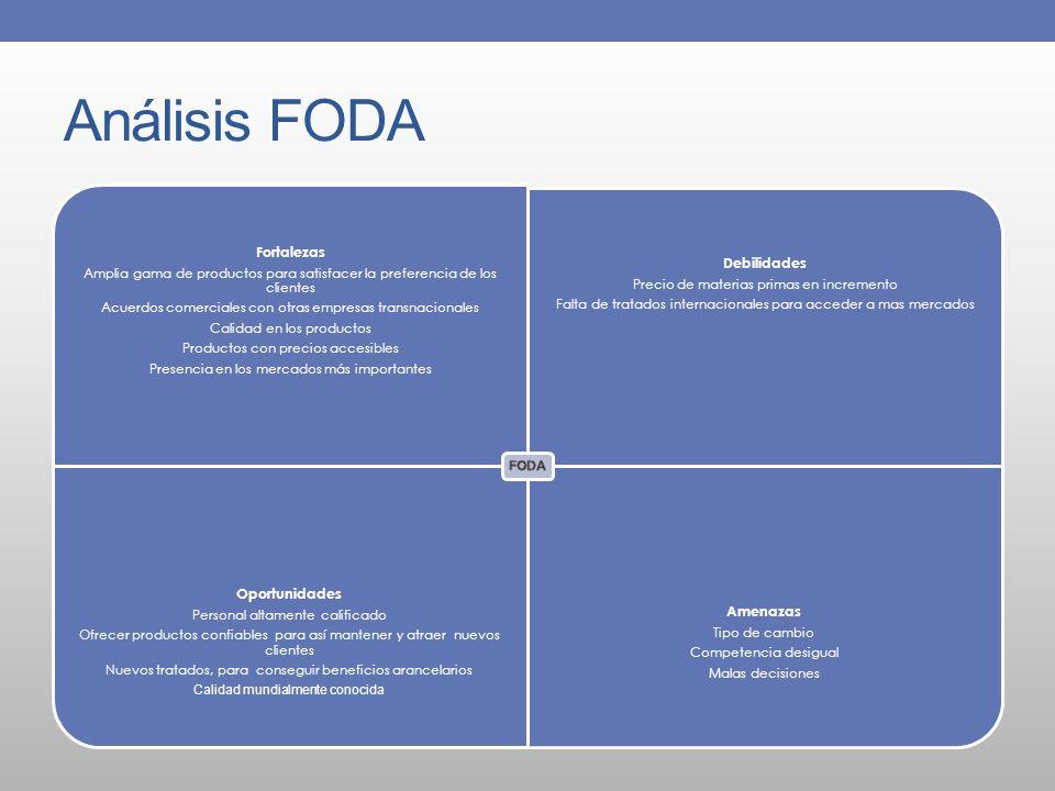 Análisis FODA Fortalezas Amplia gama de productos para satisfacer la preferencia de los clientes Acuerdos comerciales con otras empresas transnacional
