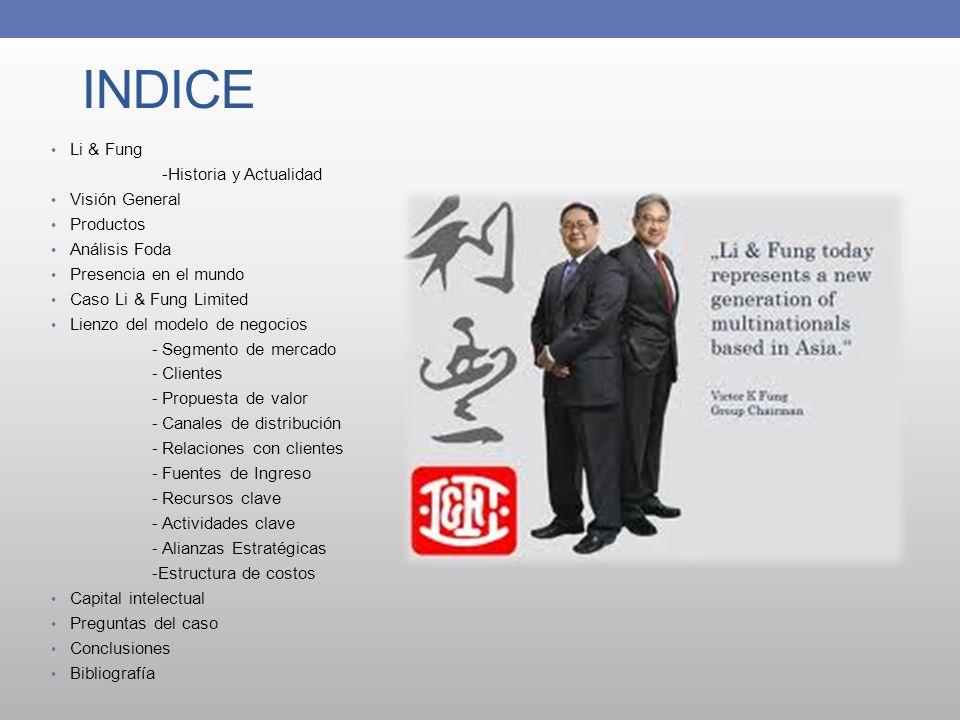 INDICE Li & Fung -Historia y Actualidad Visión General Productos Análisis Foda Presencia en el mundo Caso Li & Fung Limited Lienzo del modelo de negoc
