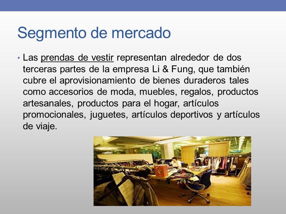Segmento de mercado Las prendas de vestir representan alrededor de dos terceras partes de la empresa Li & Fung, que también cubre el aprovisionamiento
