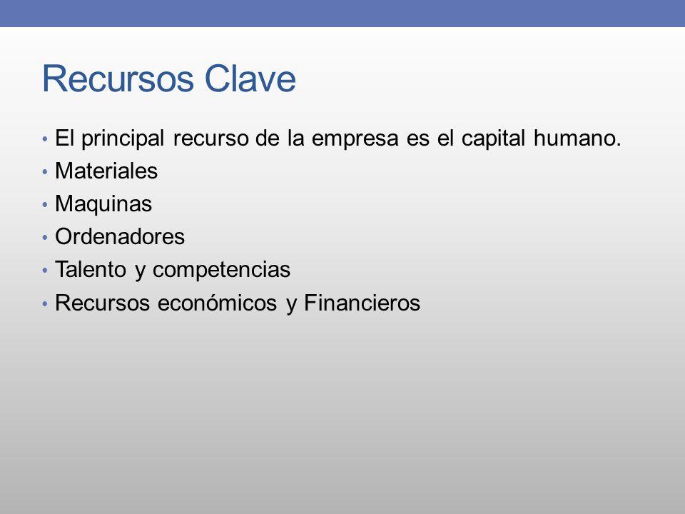 Recursos Clave El principal recurso de la empresa es el capital humano. Materiales Maquinas Ordenadores Talento y competencias Recursos económicos y F