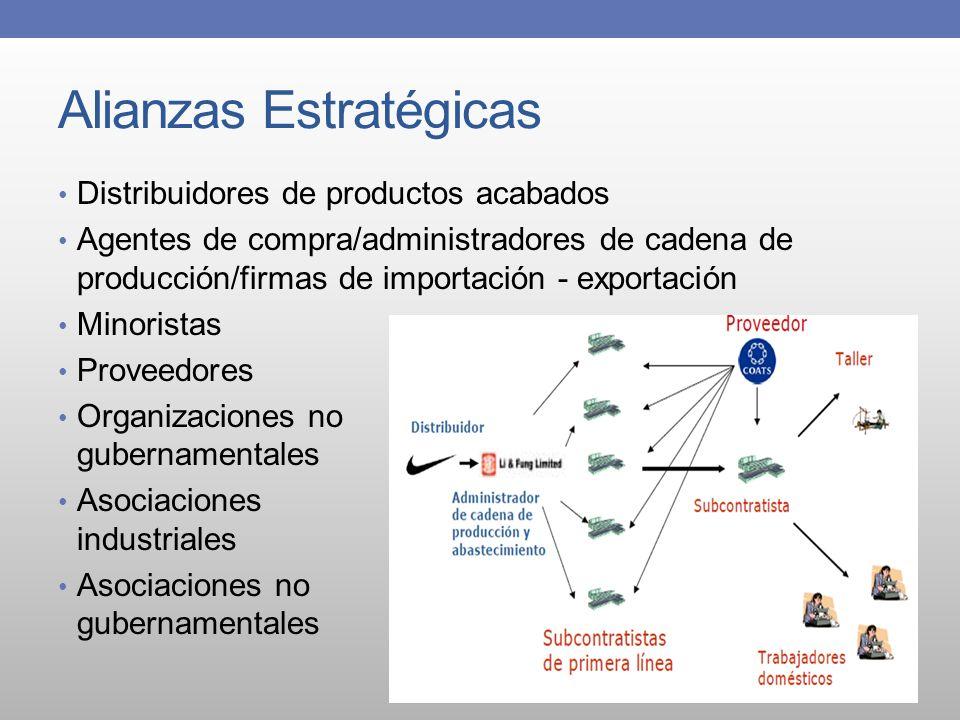 Alianzas Estratégicas Distribuidores de productos acabados Agentes de compra/administradores de cadena de producción/firmas de importación - exportaci