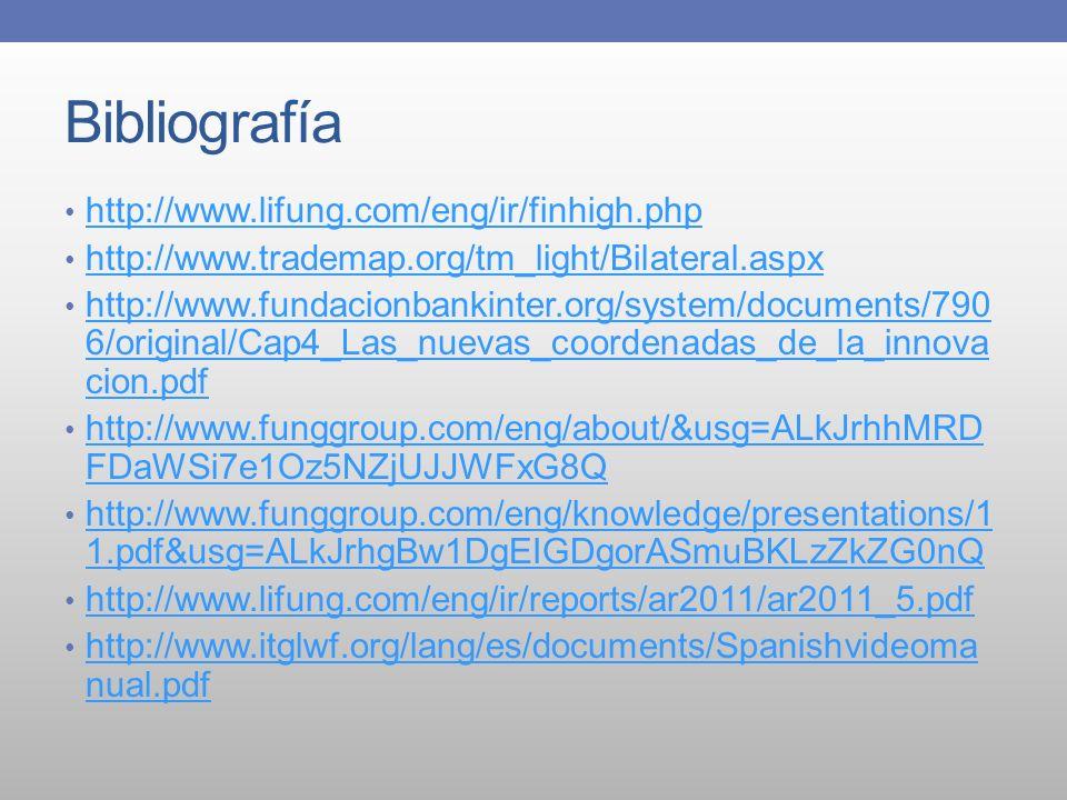 Bibliografía http://www.lifung.com/eng/ir/finhigh.php http://www.trademap.org/tm_light/Bilateral.aspx http://www.fundacionbankinter.org/system/documen