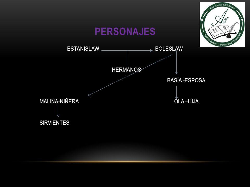 PERSONAJES ESTANISLAW BOLESLAW HERMANOS BASIA -ESPOSA MALINA-NIÑERA OLA –HIJA SIRVIENTES