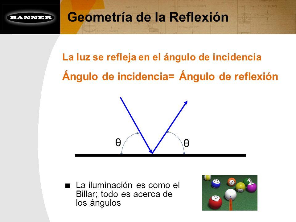 Geometría de la Reflexión La luz se refleja en el ángulo de incidencia Ángulo de incidencia= Ángulo de reflexión θ θ La iluminación es como el Billar;