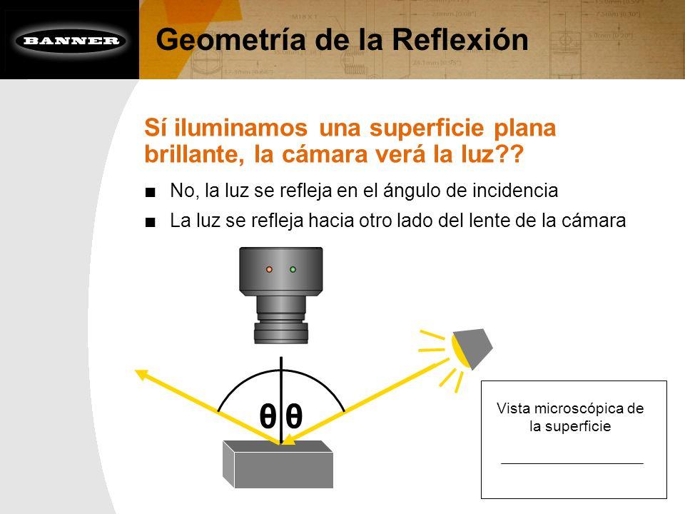 Geometría de la Reflexión Sí iluminamos una superficie plana brillante, la cámara verá la luz?? No, la luz se refleja en el ángulo de incidencia La lu