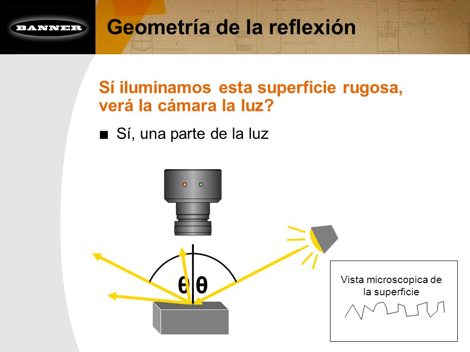 Geometría de la reflexión Sí iluminamos esta superficie rugosa, verá la cámara la luz? Sí, una parte de la luz θθ Vista microscopica de la superficie