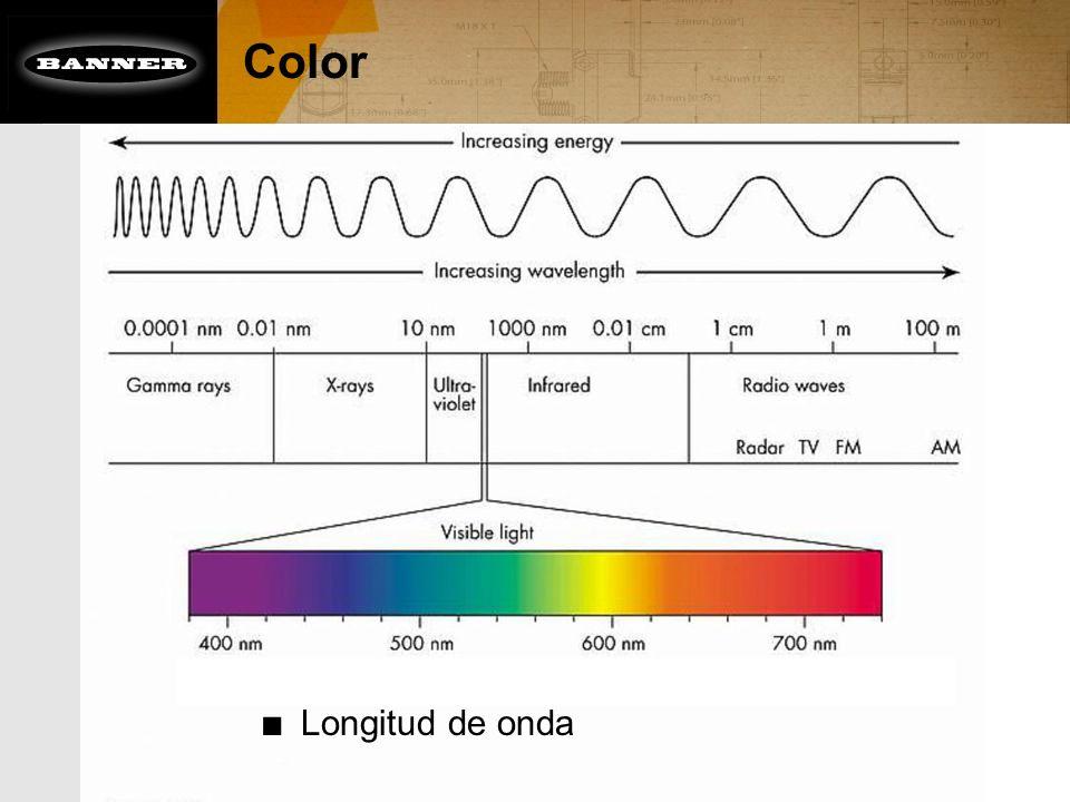 Color Longitud de onda