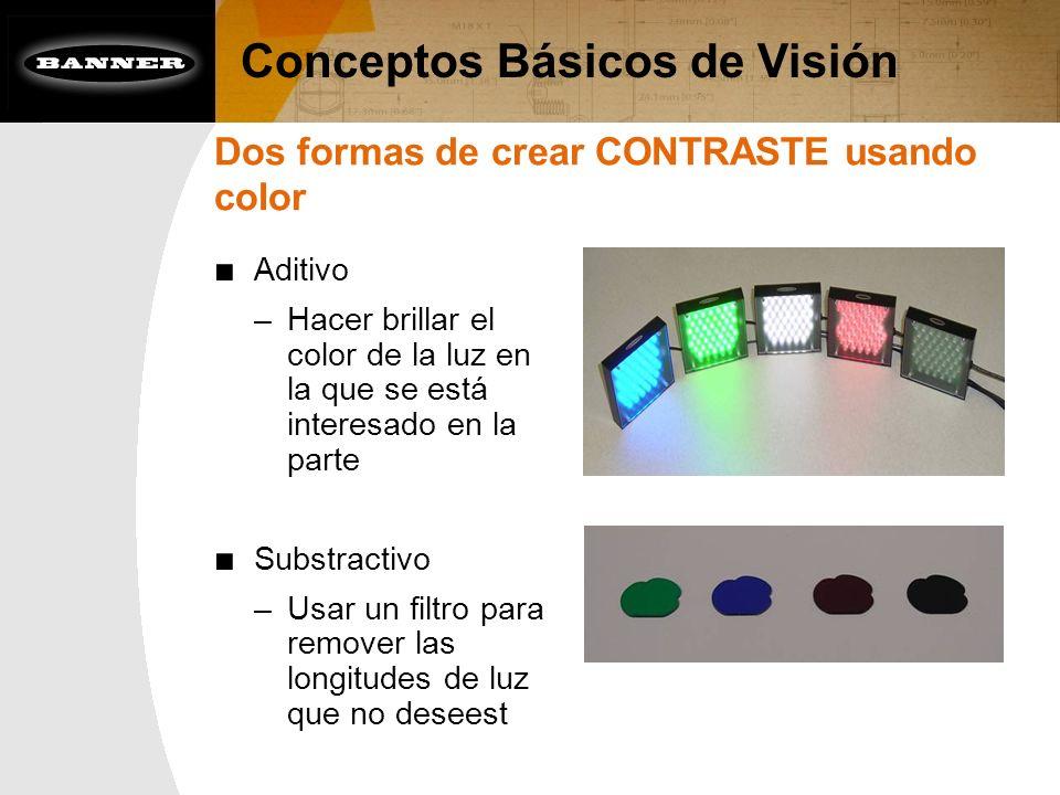Conceptos Básicos de Visión Dos formas de crear CONTRASTE usando color Aditivo –Hacer brillar el color de la luz en la que se está interesado en la pa
