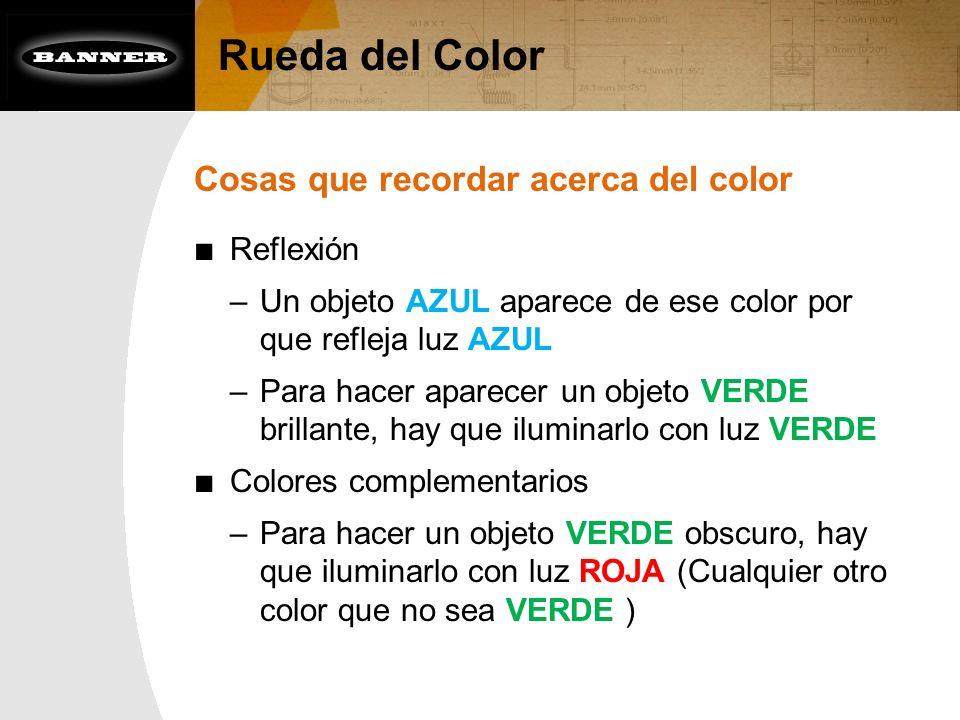 Rueda del Color Cosas que recordar acerca del color Reflexión –Un objeto AZUL aparece de ese color por que refleja luz AZUL –Para hacer aparecer un ob