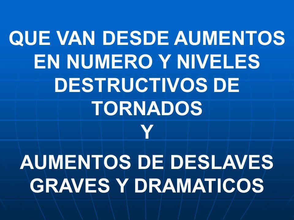 QUE VAN DESDE AUMENTOS EN NUMERO Y NIVELES DESTRUCTIVOS DE TORNADOS Y AUMENTOS DE DESLAVES GRAVES Y DRAMATICOS