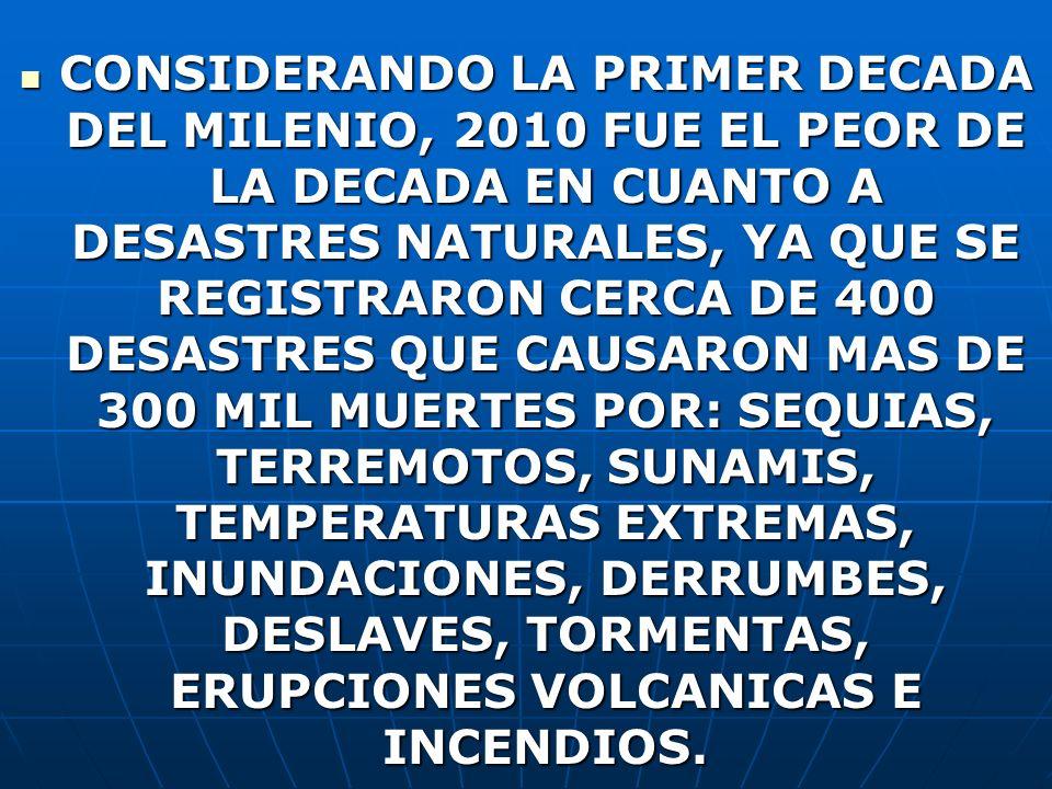 CONSIDERANDO LA PRIMER DECADA DEL MILENIO, 2010 FUE EL PEOR DE LA DECADA EN CUANTO A DESASTRES NATURALES, YA QUE SE REGISTRARON CERCA DE 400 DESASTRES