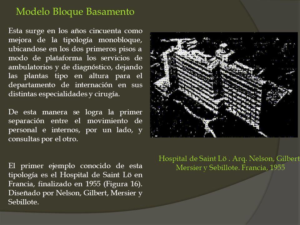 Modelo Bloque Basamento Esta surge en los años cincuenta como mejora de la tipología monobloque, ubicandose en los dos primeros pisos a modo de plataf