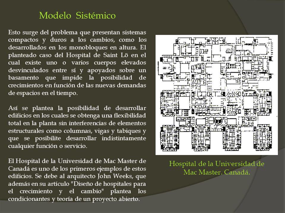 Modelo Sistémico Esto surge del problema que presentan sistemas compactos y duros a los cambios, como los desarrollados en los monobloques en altura.