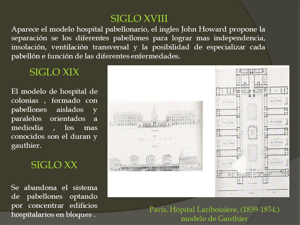 SIGLO XVIII Aparece el modelo hospital pabellonario, el ingles John Howard propone la separación se los diferentes pabellones para lograr mas independ