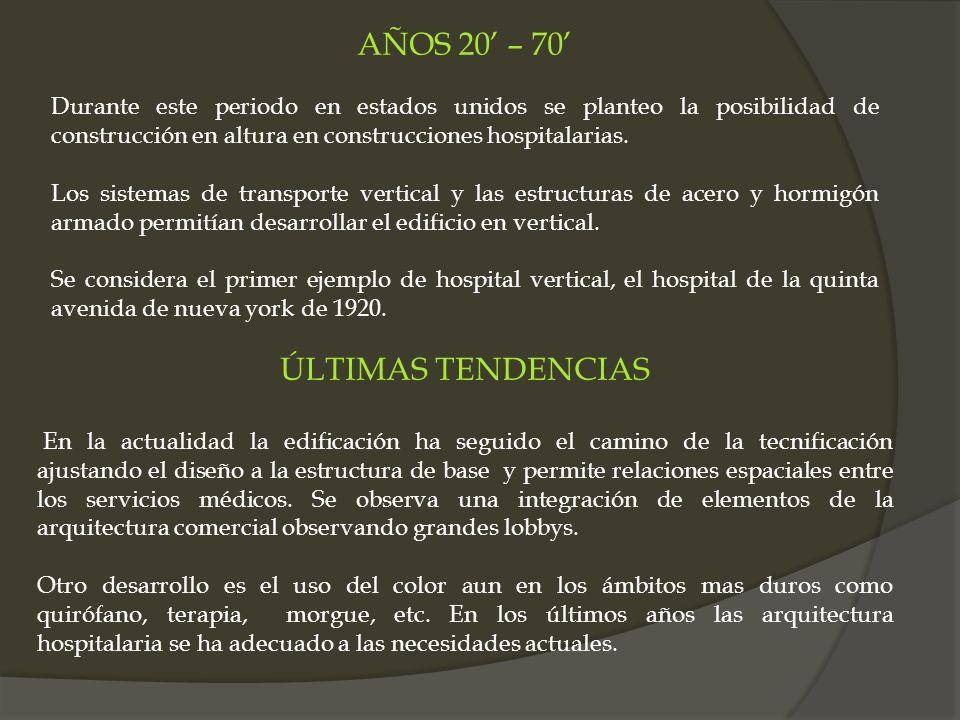 AÑOS 20 – 70 Durante este periodo en estados unidos se planteo la posibilidad de construcción en altura en construcciones hospitalarias. Los sistemas