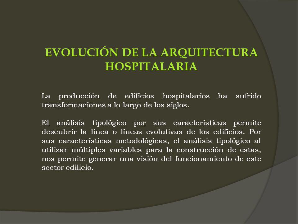 EVOLUCIÓN DE LA ARQUITECTURA HOSPITALARIA La producción de edificios hospitalarios ha sufrido transformaciones a lo largo de los siglos. El análisis t