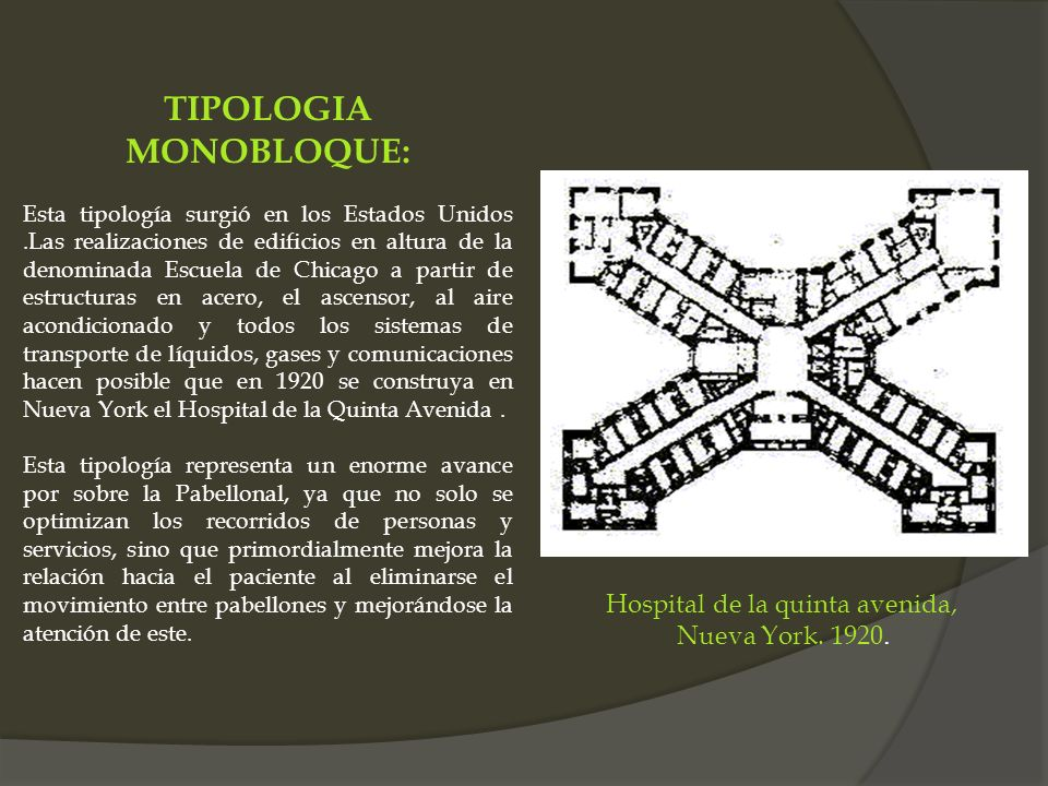 TIPOLOGIA MONOBLOQUE: Esta tipología surgió en los Estados Unidos.Las realizaciones de edificios en altura de la denominada Escuela de Chicago a parti
