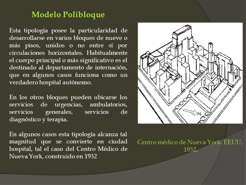 Modelo Polibloque Esta tipología posee la particularidad de desarrollarse en varios bloques de nueve o más pisos, unidos o no entre sí por circulacion