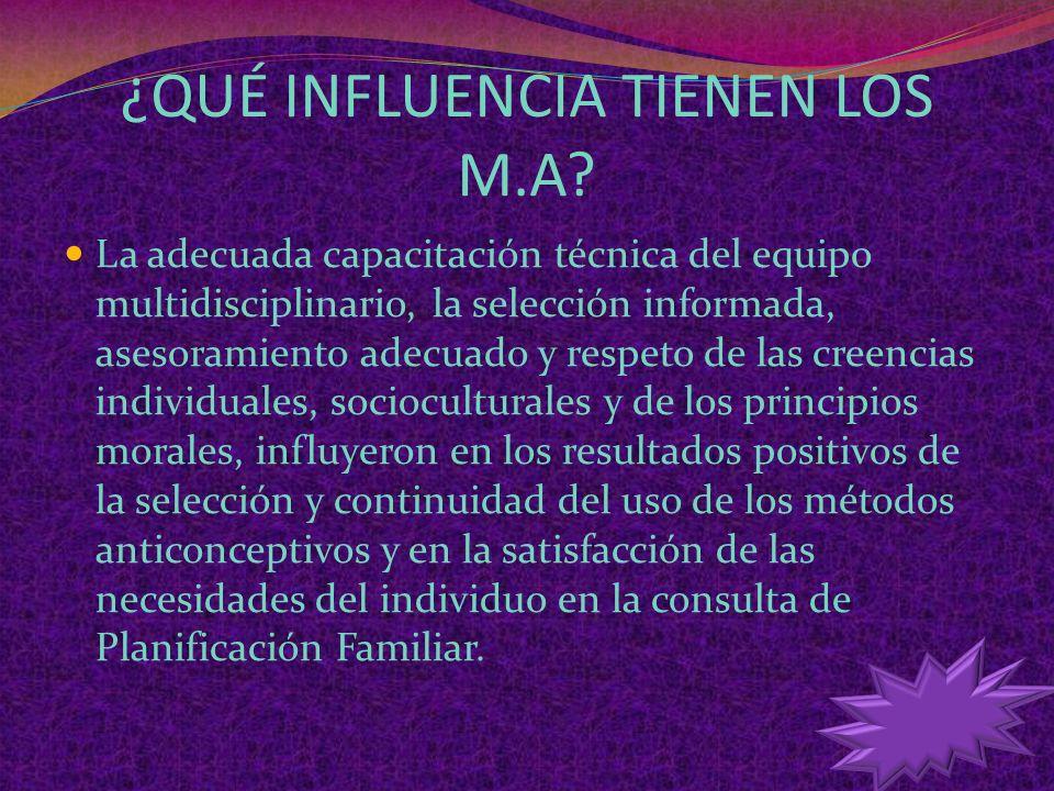 ¿QUÉ INFLUENCIA TIENEN LOS M.A.