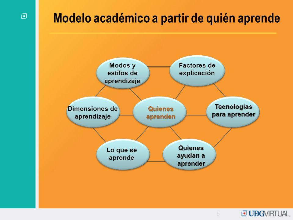 5 Modelo académico a partir de quién aprende Modos y estilos de aprendizaje Factores de explicación Quienes aprenden Tecnologías para aprender Dimensi