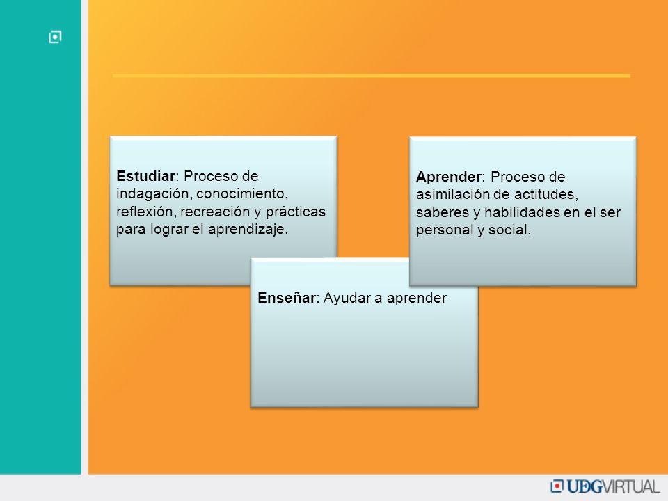 Estudiar: Proceso de indagación, conocimiento, reflexión, recreación y prácticas para lograr el aprendizaje. Enseñar: Ayudar a aprender Aprender: Proc