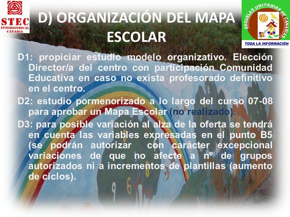 D) ORGANIZACIÓN DEL MAPA ESCOLAR D1: propiciar estudio modelo organizativo. Elección Director/a del centro con participación Comunidad Educativa en ca
