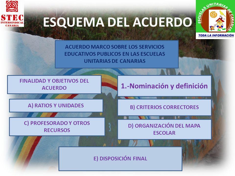 ESQUEMA DEL ACUERDO ACUERDO MARCO SOBRE LOS SERVICIOS EDUCATIVOS PUBLICOS EN LAS ESCUELAS UNITARIAS DE CANARIAS FINALIDAD Y OBJETIVOS DEL ACUERDO 1.-N