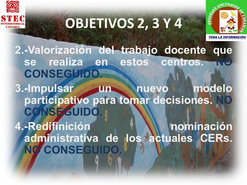 OBJETIVOS 2, 3 Y 4 2.-Valorización del trabajo docente que se realiza en estos centros. NO CONSEGUIDO. 3.-Impulsar un nuevo modelo participativo para