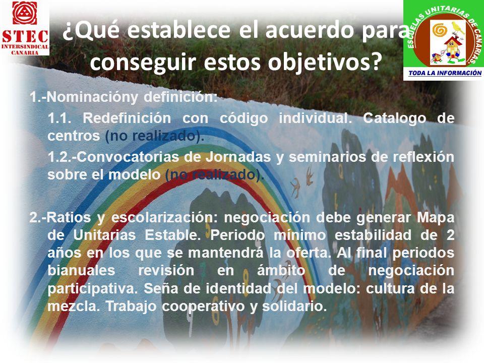 A) RATIOS Y UNIDADES CUADRO 1CUADRO 2 ALUMNOS/ASUNIDADES OBSERVACIONES NÚMERO DE ALUMNOS ENSEÑANZAS QUE IMPARTE UNIDADES 6-15UNA HASTA 20 EN SUPUESTOS ESTABLECIDOS EN EL CUADRO 2 HASTA 15 ALUMNOS/AS INFANTIL Y PRIMARIA COMPLETA UNA 16-35DOS HASTA 16 ALUMNOS/AS INFANTIL COMPLETA Y PRIMARIA INCOMPLETA UNA 36-57TRES HASTA 17 ALUMNOS/AS PRIMARIA COMPLETA UNA 58-78CUATRO HASTA 18 ALUMNOS/AS DOS CICLOS DE PRIMARIA UNA HASTA 18 ALUMNOS INFANTIL COMPLETA UNA HASTA 20 ALUMNOS SOLO UN CICLO DE PRIMARIA UNA