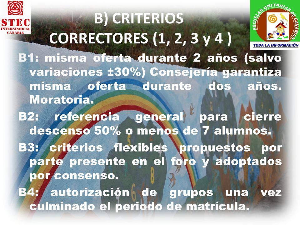 B) CRITERIOS CORRECTORES (1, 2, 3 y 4 ) B1: misma oferta durante 2 años (salvo variaciones ±30%) Consejería garantiza misma oferta durante dos años.