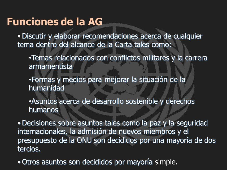 Discutir y elaborar recomendaciones acerca de cualquier tema dentro del alcance de la Carta tales como:Discutir y elaborar recomendaciones acerca de c
