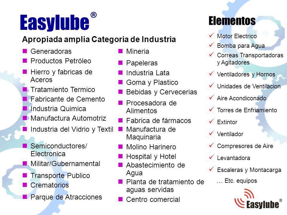 Apropiada amplia Categoria de Industria Generadoras Productos Petróleo Manufactura Automotriz Hierro y fabricas de Aceros Tratamiento Termico Fabrican