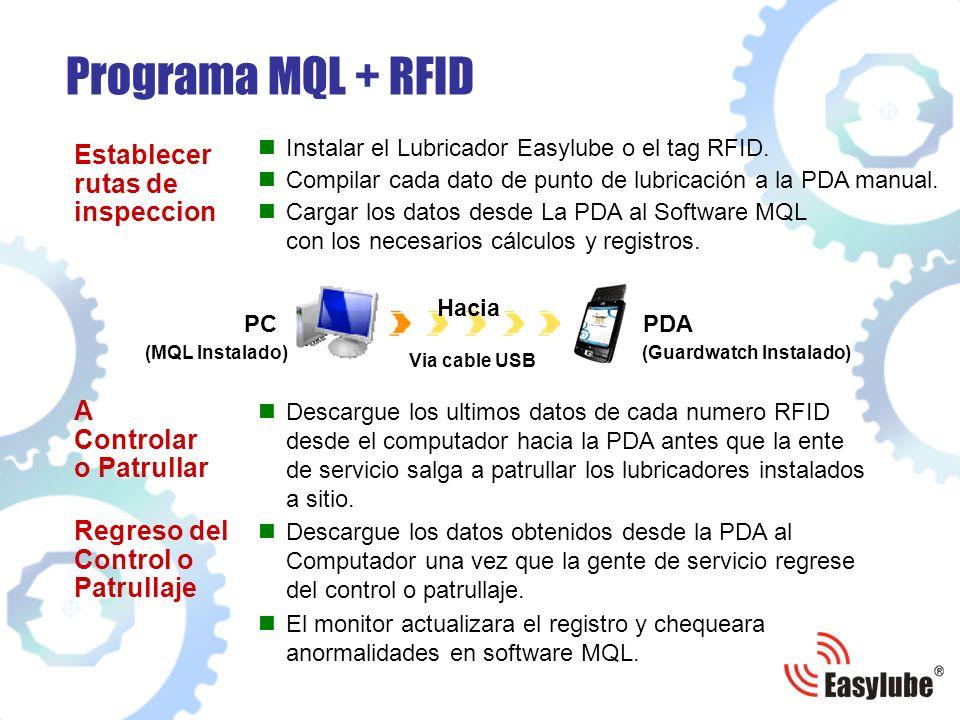 Programa MQL + RFID Descargue los ultimos datos de cada numero RFID desde el computador hacia la PDA antes que la ente de servicio salga a patrullar los lubricadores instalados a sitio.