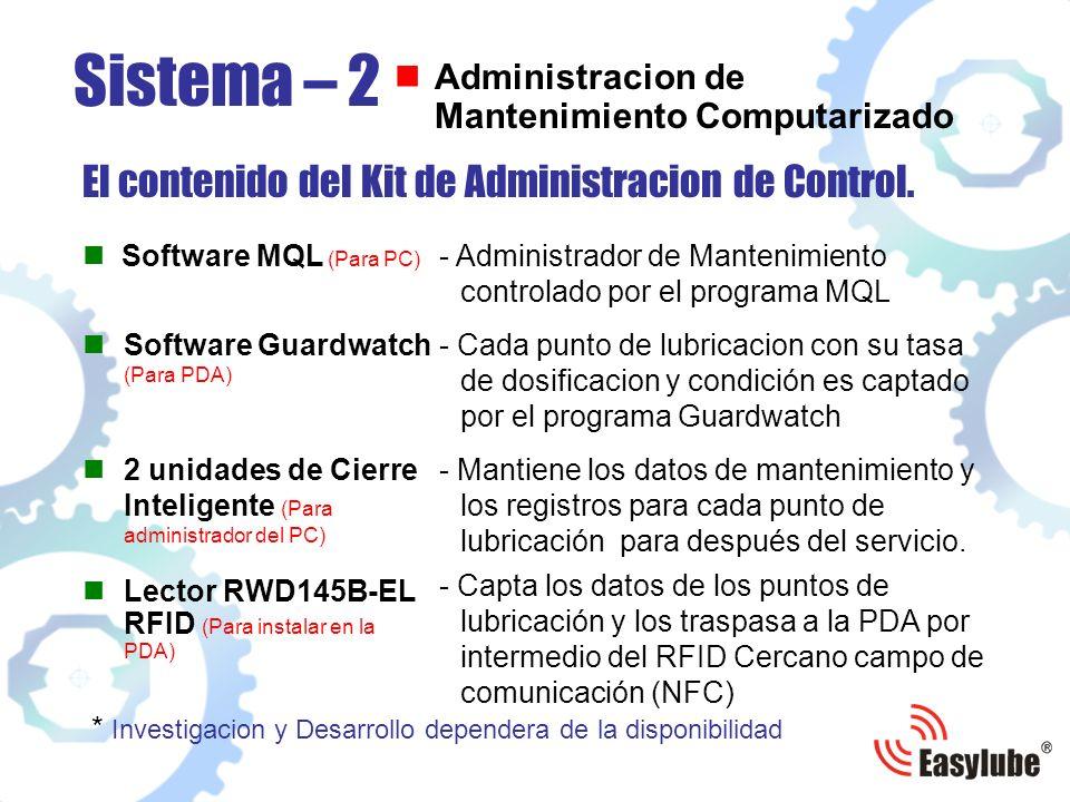 Software MQL (Para PC) El contenido del Kit de Administracion de Control. Sistema – 2 Administracion de Mantenimiento Computarizado 2 unidades de Cier