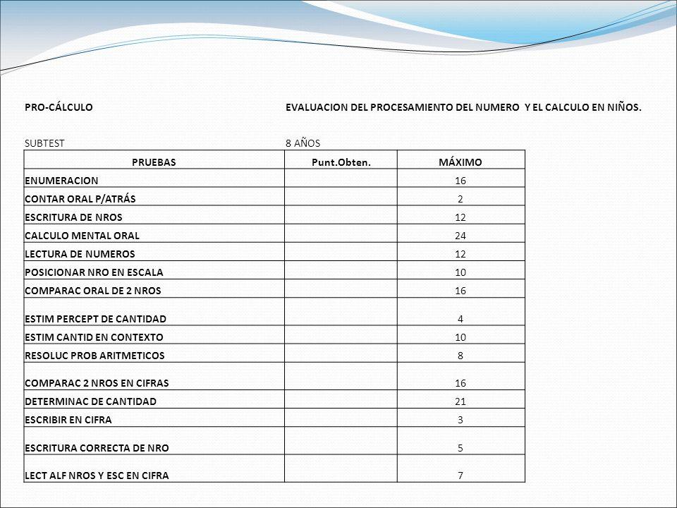 PRO-CÁLCULOEVALUACION DEL PROCESAMIENTO DEL NUMERO Y EL CALCULO EN NIÑOS.