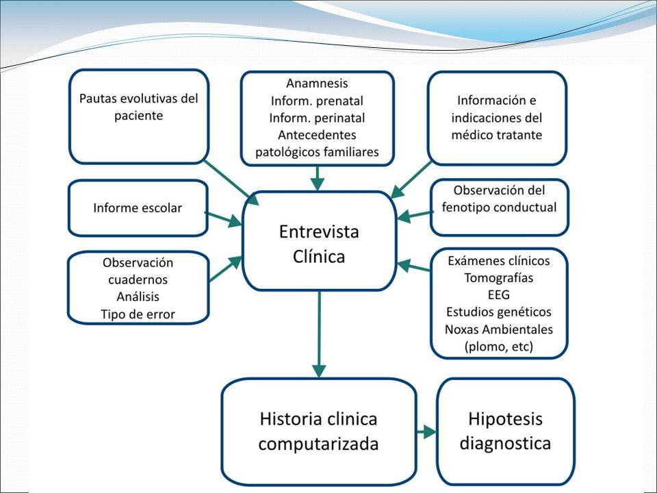 Detectar la existencia de secuelas luego de una presunta curación del trastorno.