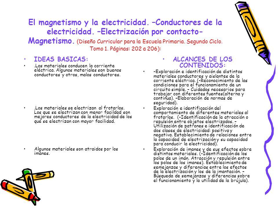 EVALUACIÓN: Tema 1: 1.¿Qué es el magnetismo.2.¿Cómo se puede saber si un material es magnético.