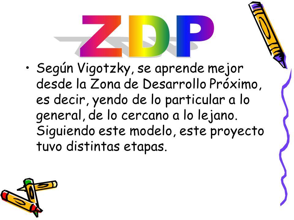 Según Vigotzky, se aprende mejor desde la Zona de Desarrollo Próximo, es decir, yendo de lo particular a lo general, de lo cercano a lo lejano. Siguie
