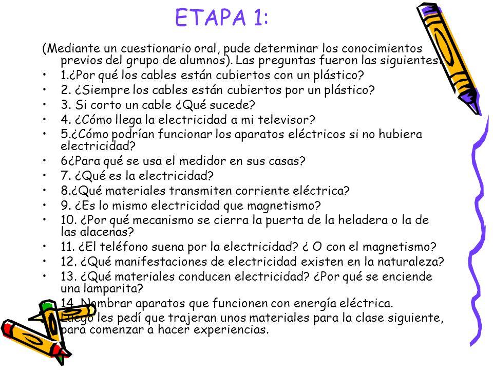 ETAPA 1: (Mediante un cuestionario oral, pude determinar los conocimientos previos del grupo de alumnos). Las preguntas fueron las siguientes: 1.¿Por