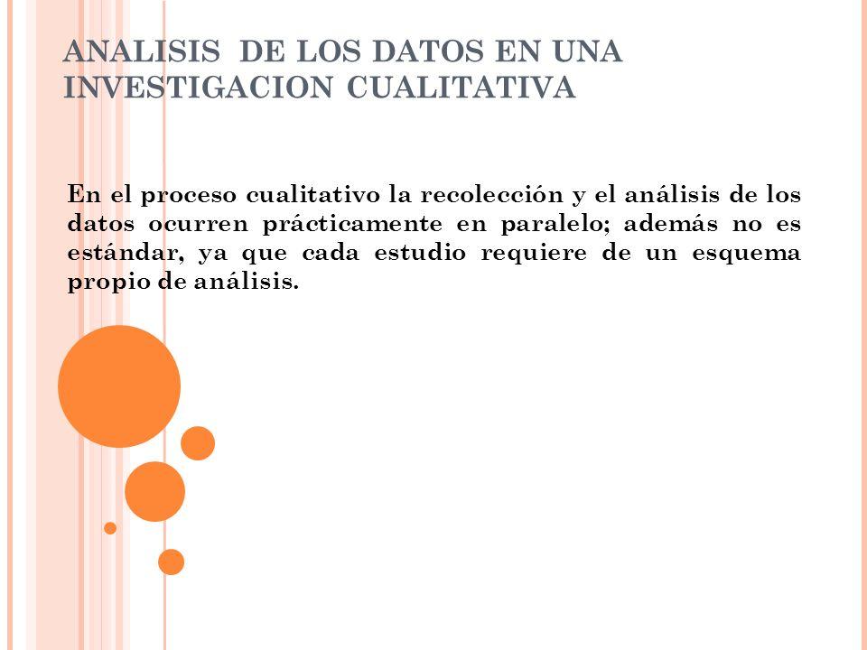 ANALISIS DE LOS DATOS EN UNA INVESTIGACION CUALITATIVA En el proceso cualitativo la recolección y el análisis de los datos ocurren prácticamente en pa