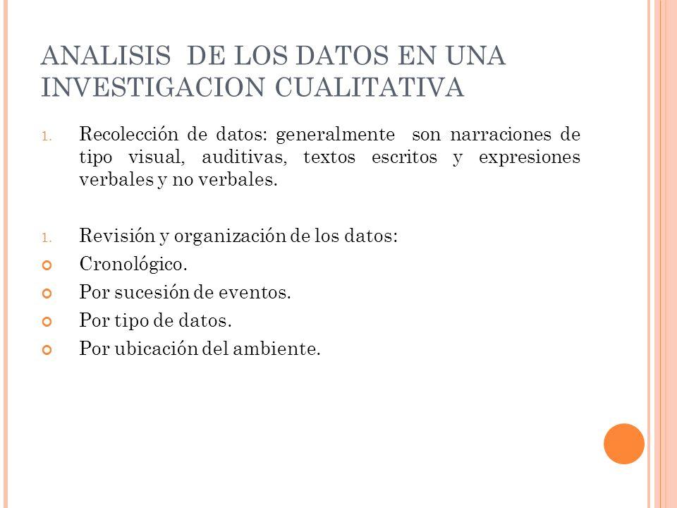 ANALISIS DE LOS DATOS EN UNA INVESTIGACION CUALITATIVA 1. Recolección de datos: generalmente son narraciones de tipo visual, auditivas, textos escrito