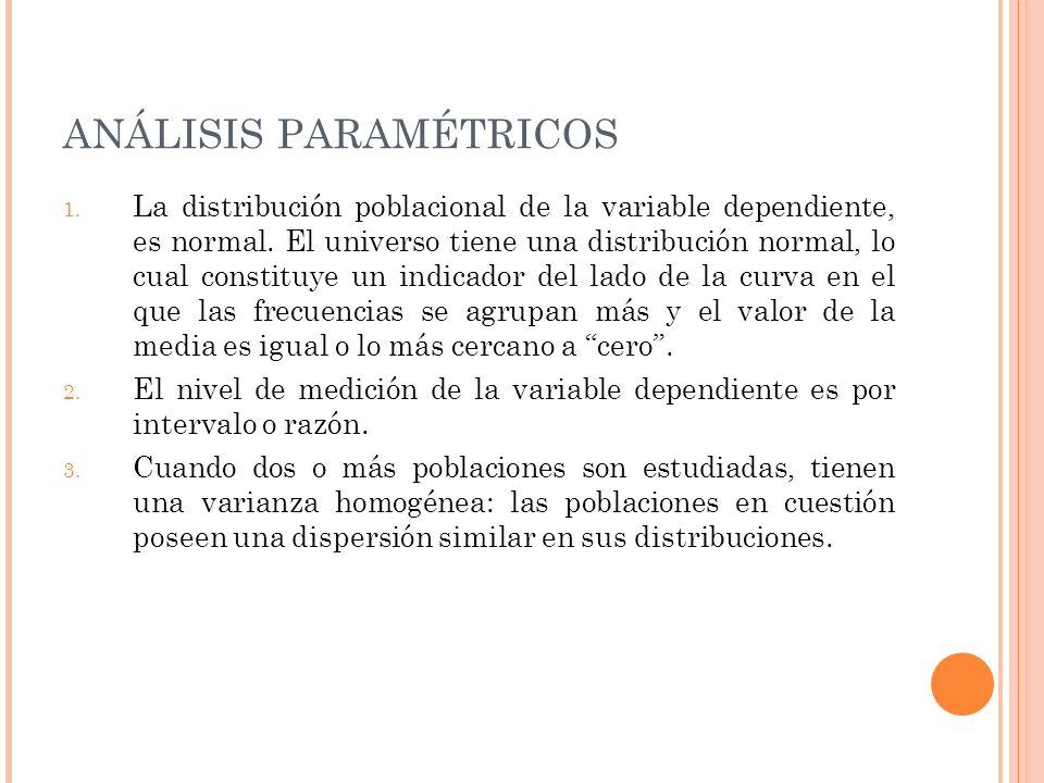 ANÁLISIS PARAMÉTRICOS 1. La distribución poblacional de la variable dependiente, es normal. El universo tiene una distribución normal, lo cual constit