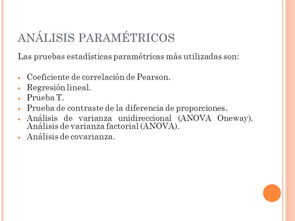 ANÁLISIS PARAMÉTRICOS Las pruebas estadísticas paramétricas más utilizadas son: Coeficiente de correlación de Pearson. Regresión lineal. Prueba T. Pru