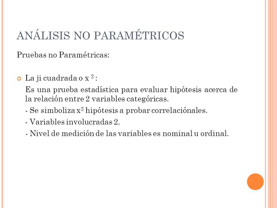 ANÁLISIS NO PARAMÉTRICOS Pruebas no Paramétricas: La ji cuadrada o x 2 : Es una prueba estadística para evaluar hipótesis acerca de la relación entre
