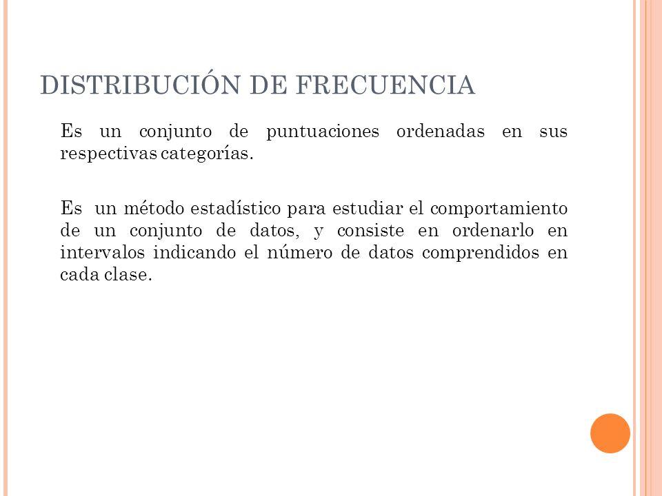 DISTRIBUCIÓN DE FRECUENCIA Es un conjunto de puntuaciones ordenadas en sus respectivas categorías. Es un método estadístico para estudiar el comportam
