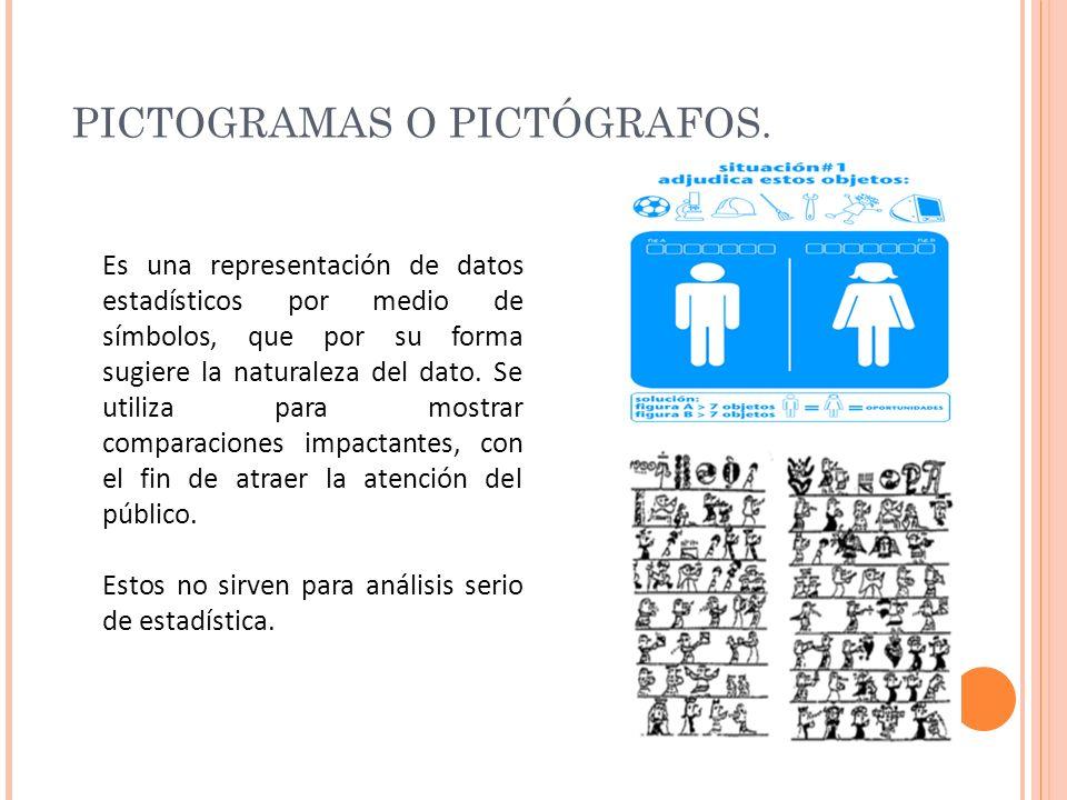 PICTOGRAMAS O PICTÓGRAFOS. Es una representación de datos estadísticos por medio de símbolos, que por su forma sugiere la naturaleza del dato. Se util
