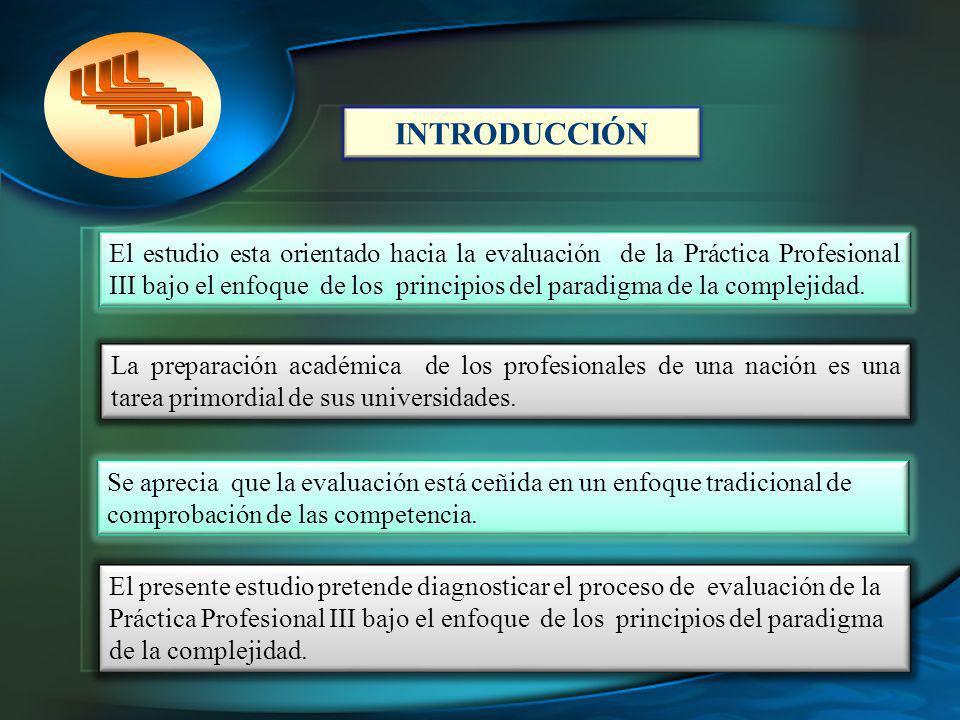 FORMULACIÓN DEL PROBLEMA Impactos en las Instituciones Universitarias Impactos en las Instituciones Universitarias RETOS Paradigmas Complejidad (Morin) Complejidad (Morin) Evaluación de Los Aprendizajes Evaluación de Los Aprendizajes Práctica Profesionales III,UNELLEZ-BARINAS Del Programa Ciencias de la Educación