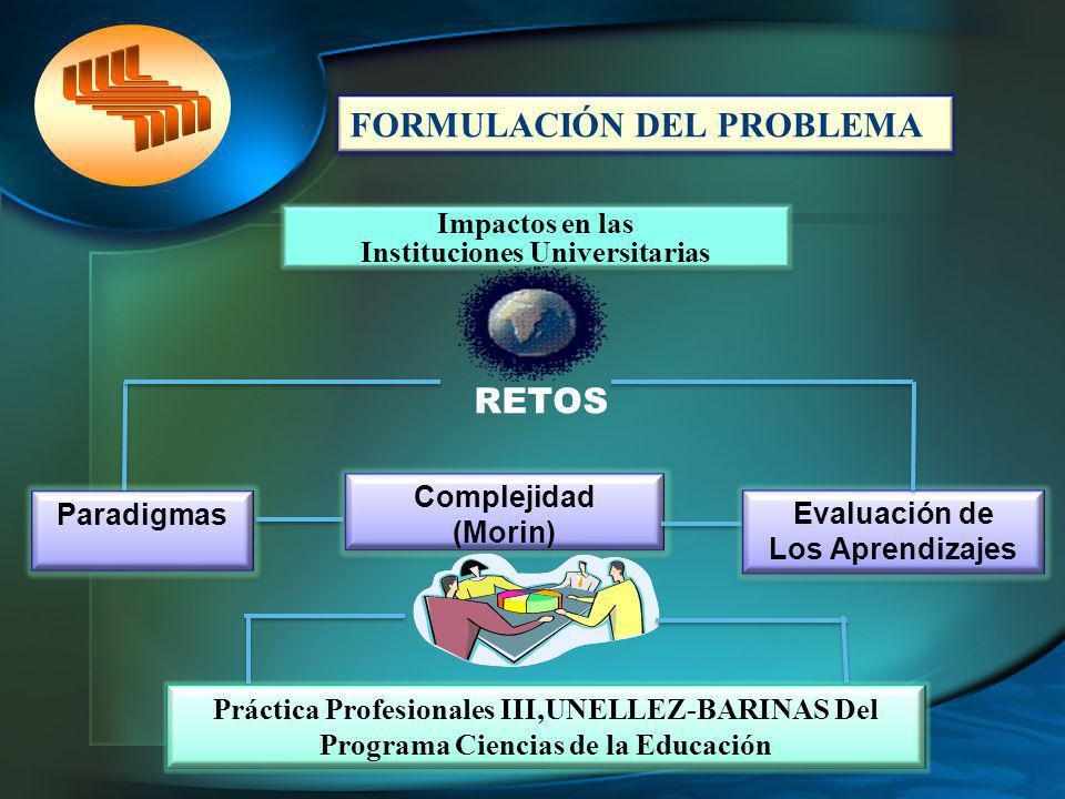 Viejos esquemas rituales Paradigmas Tradicionales Rigidez centrada en aspectos técnicos Poco énfasis en la supervisión Desaprovechamiento de paradigmas de vanguardia Aprendizajes logrados a la ligera Desmotivación de los estudiantes ¿ Cómo se aborda la evaluación de la práctica III en la Carrera Ciencias de la Educación.